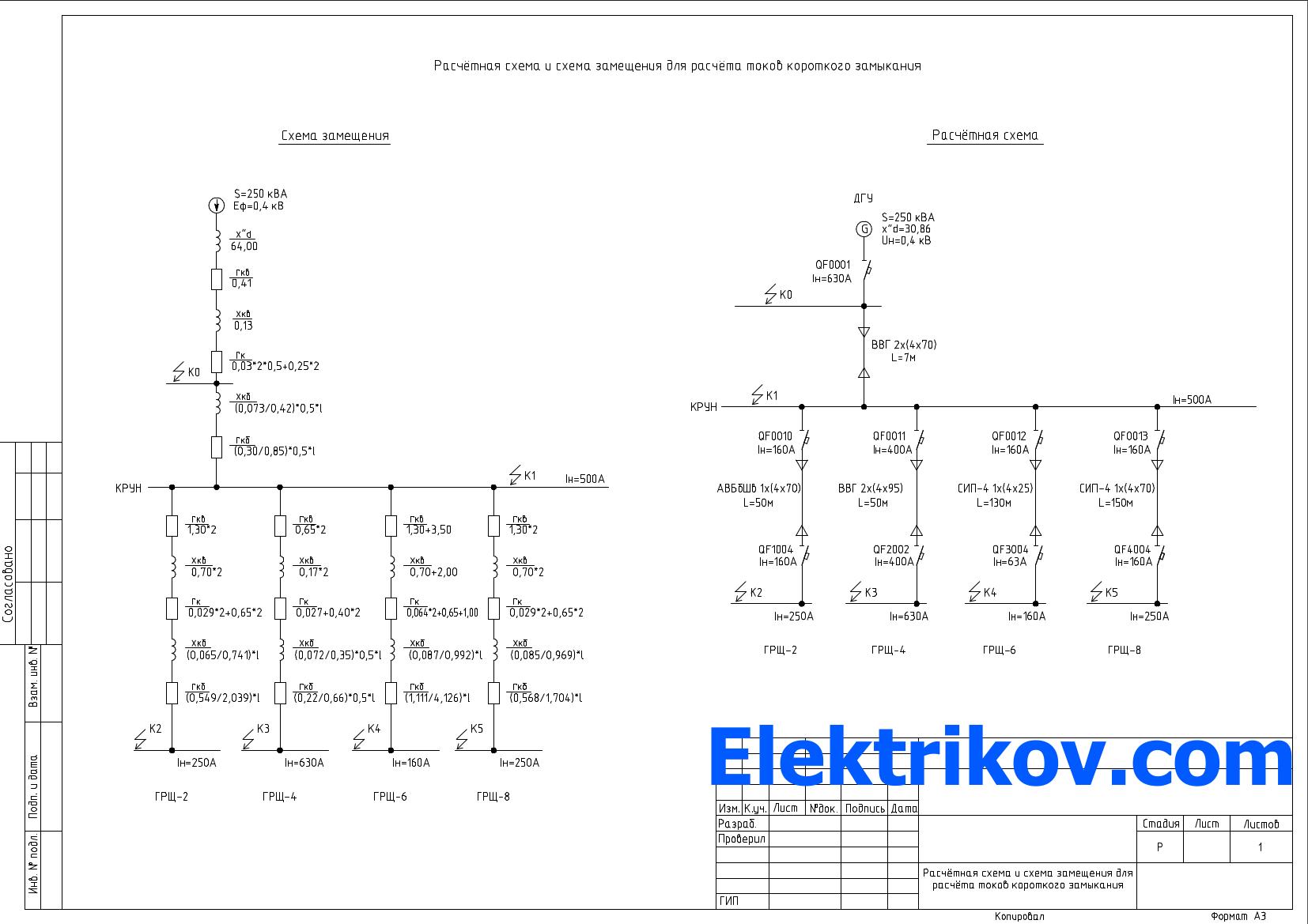 Схемы замещения трансформаторов при расчетах