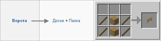 Сайт по майнкрафту ProCraft.ru