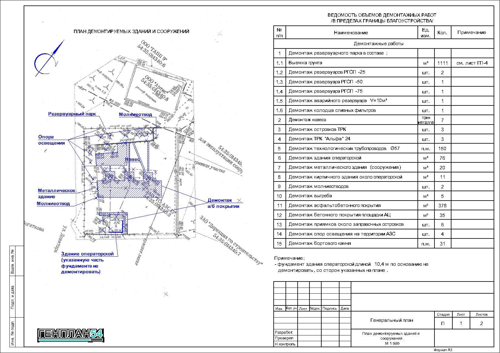 Технологическая схема демонтажа трубопровода