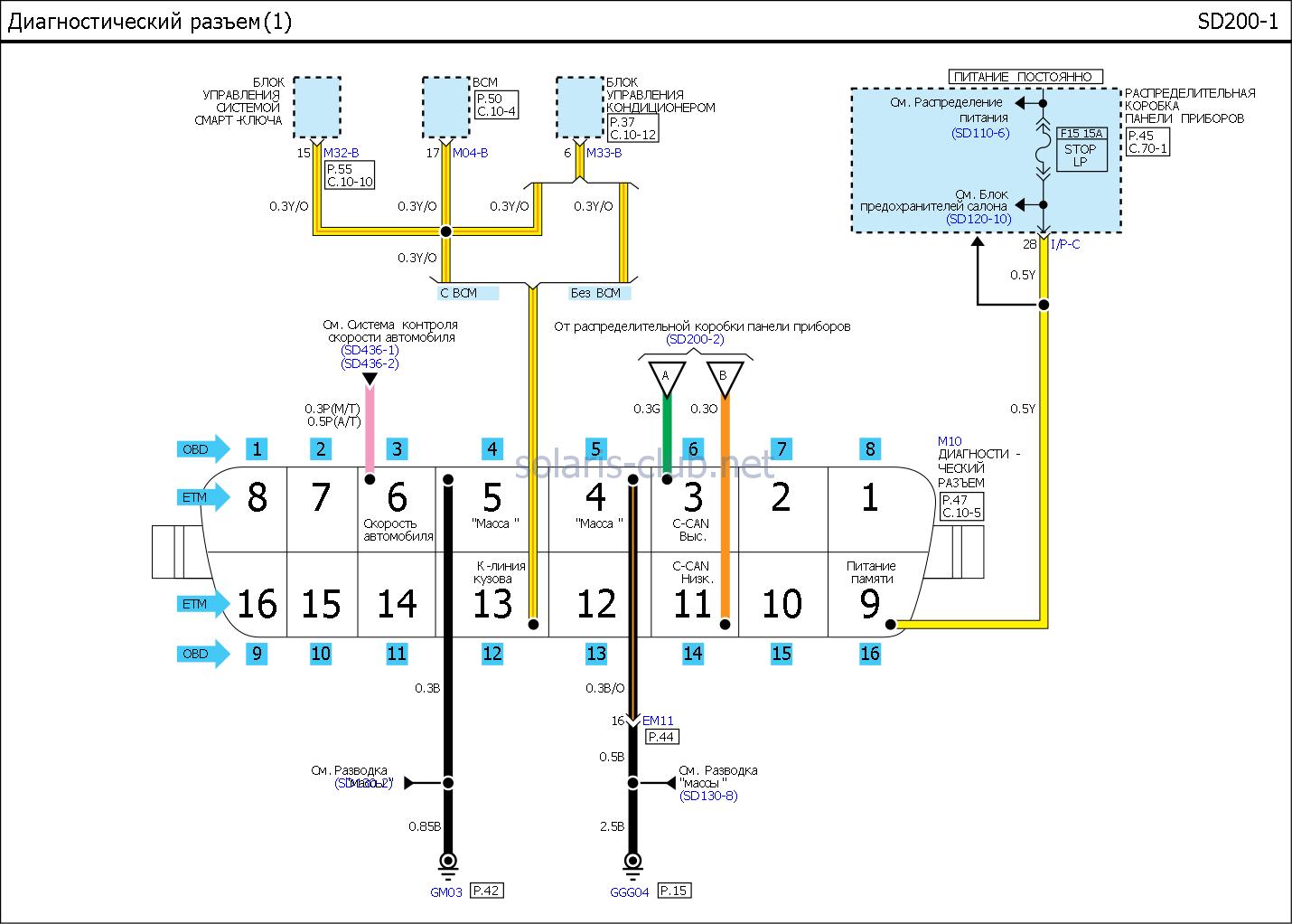 Схемы управления питанием windows 2003
