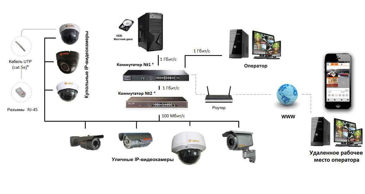 Инструкция По Эксплуатации Видеокамеры Sony Fx280e Схемы и мануалы для видеокамер