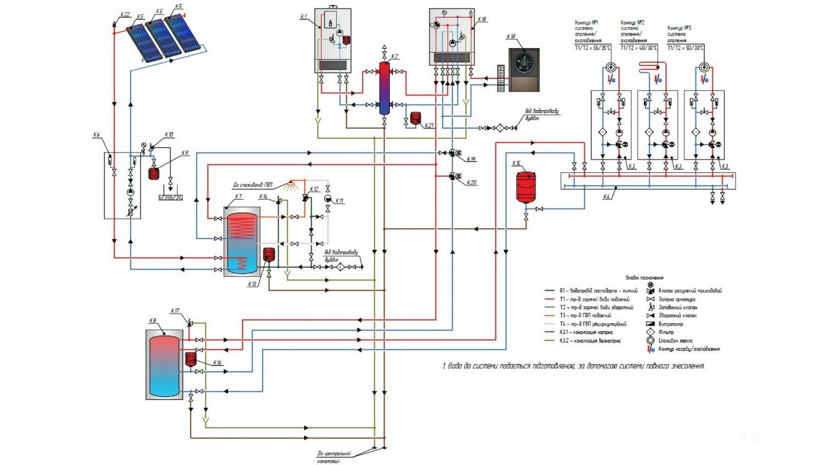 Схема циркуляции сетевой воды 35