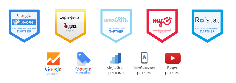 Программы для контекстной рекламы