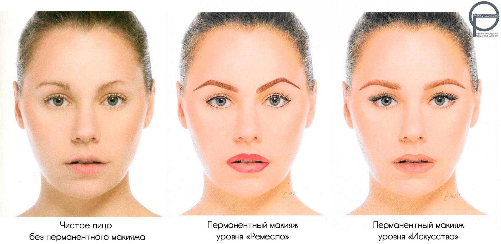 Как правильно наносить перманентный макияж