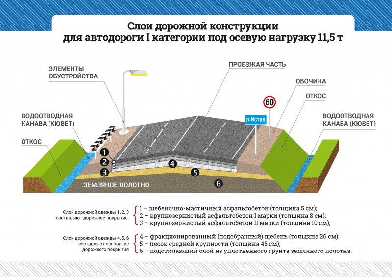 Поздравления c Ураза Байрам на татарском и русском языках и