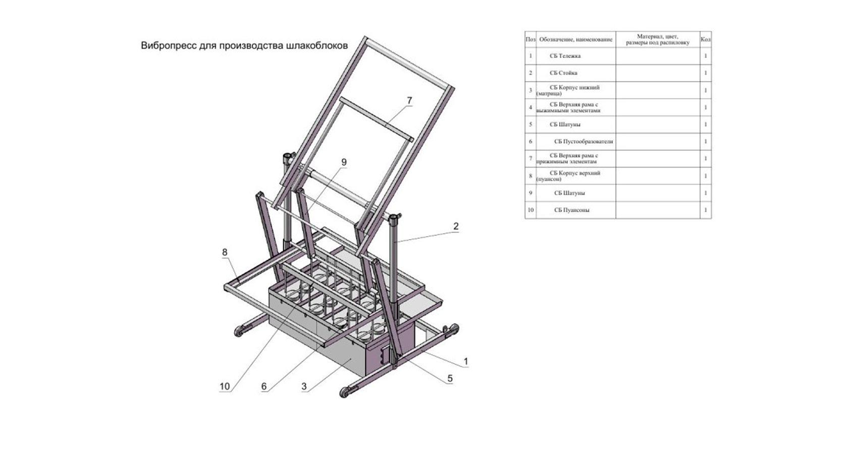 Как сделать станок для изготовления шлакоблоков в домашних условиях