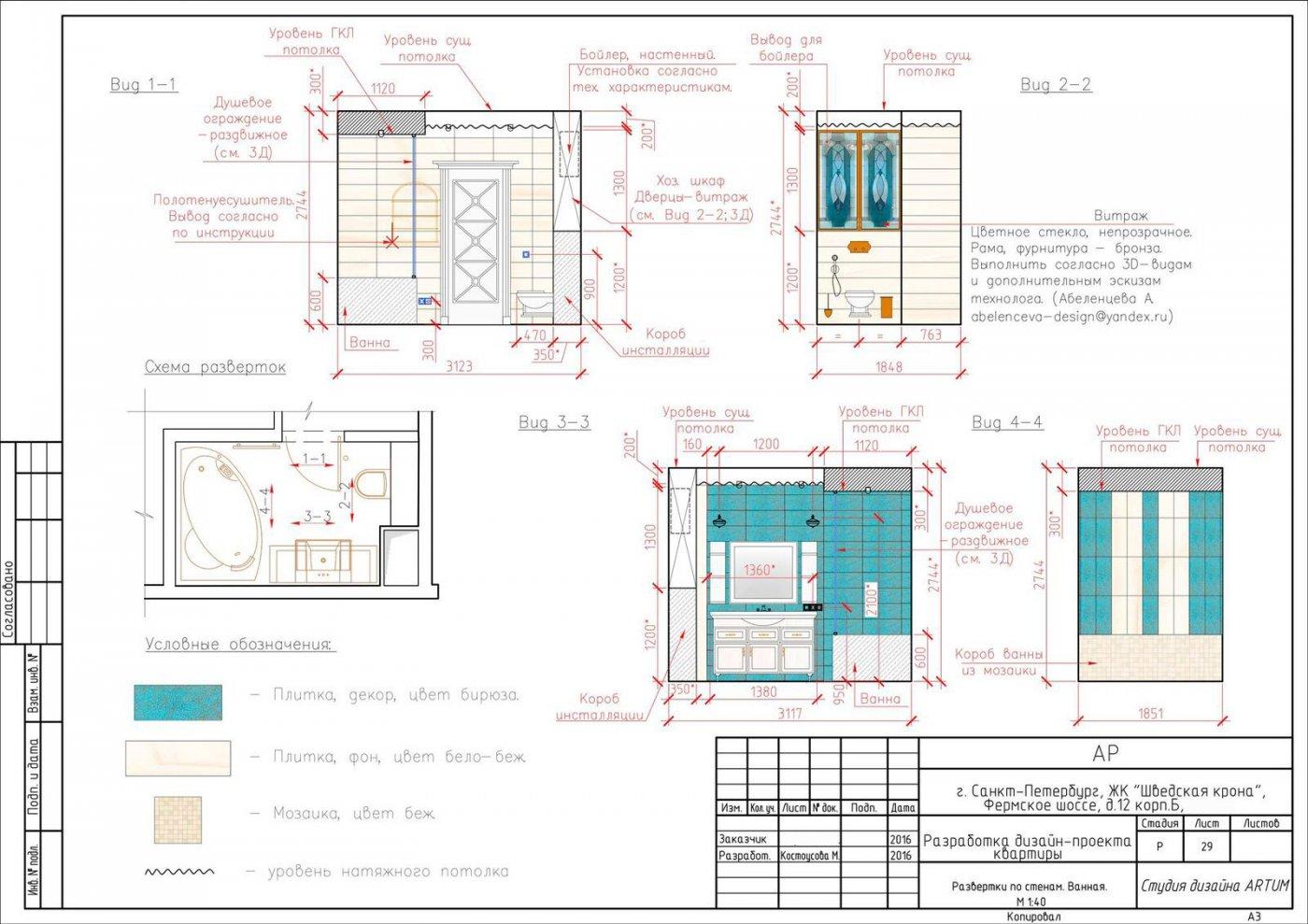 Цены на дизайн квартир, низкая стоимость дизайн