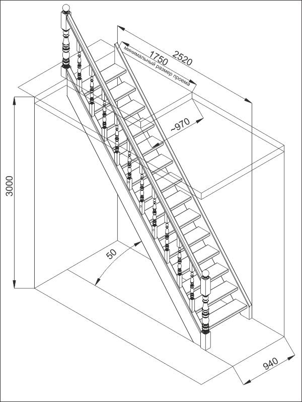 Лестница на мансарду своими руками схема 61