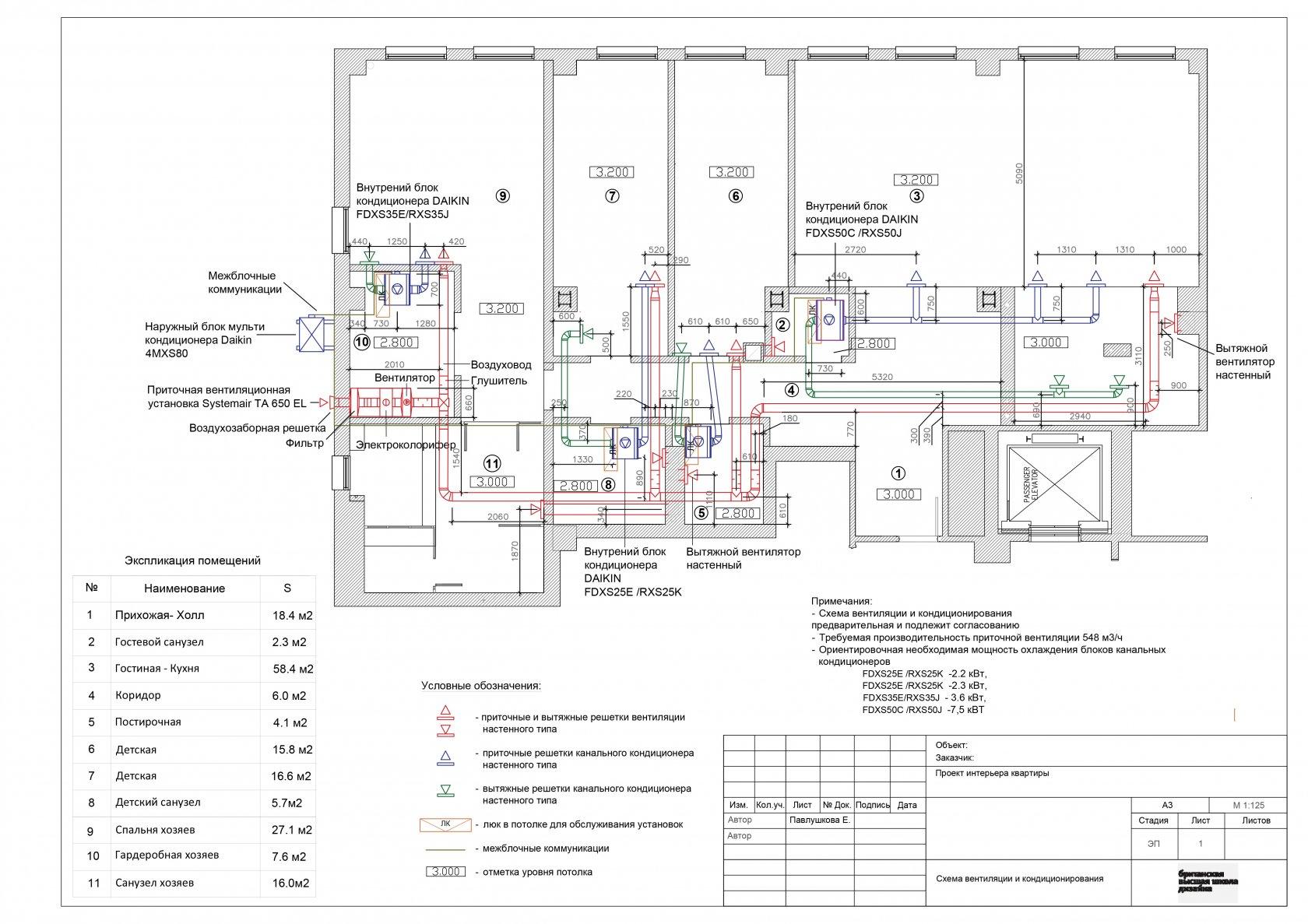 Как сделать фундамент жилого дома