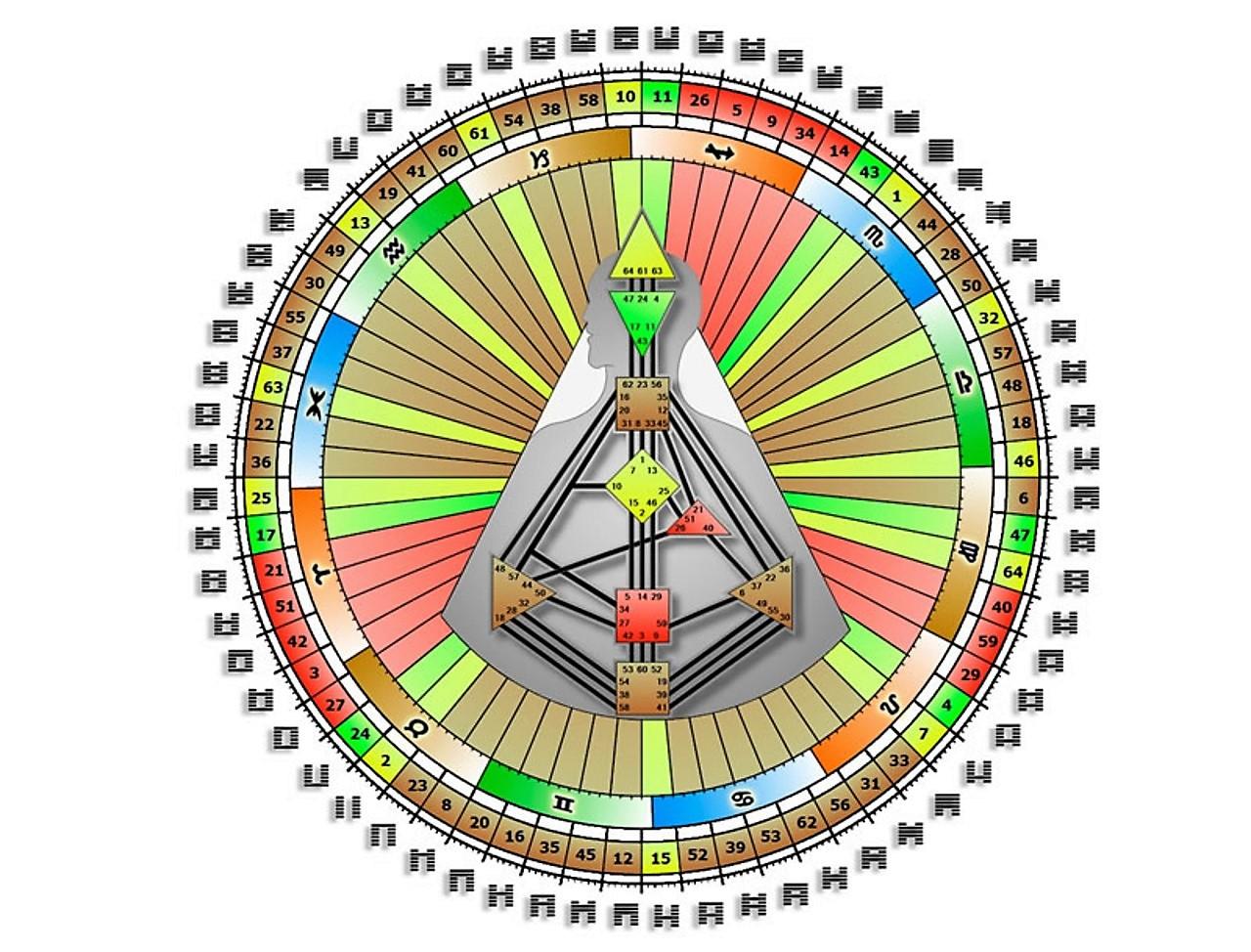 Дизайн человека рейв карта
