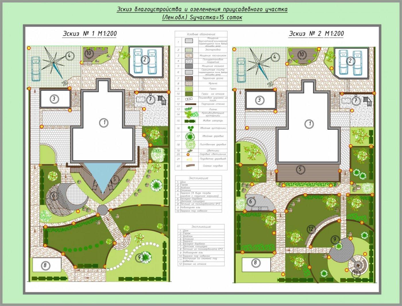 Ландшафтный дизайн на участке 10 соток примеры