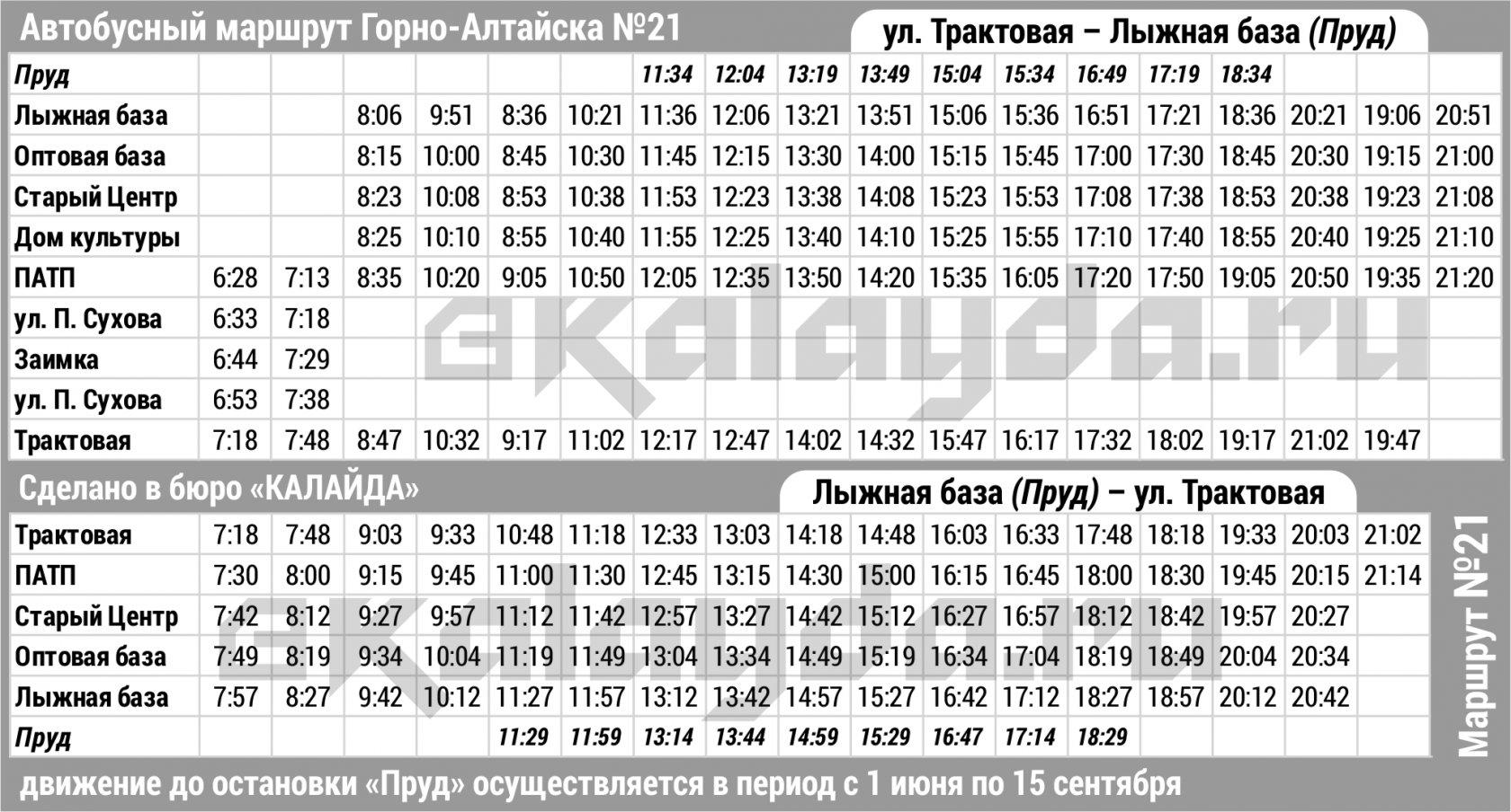 Расписание пригородных автобусов петрозаводского