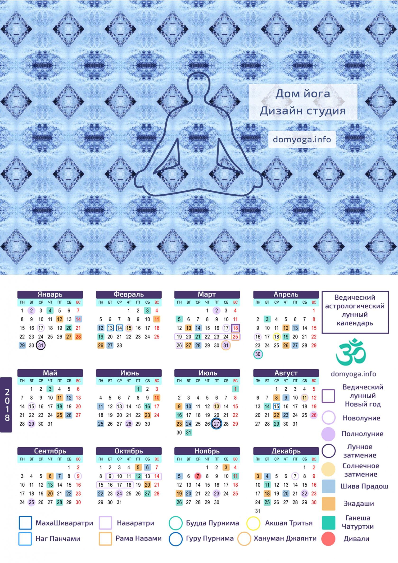 Когда по лунному календарю лучше стричь ногти