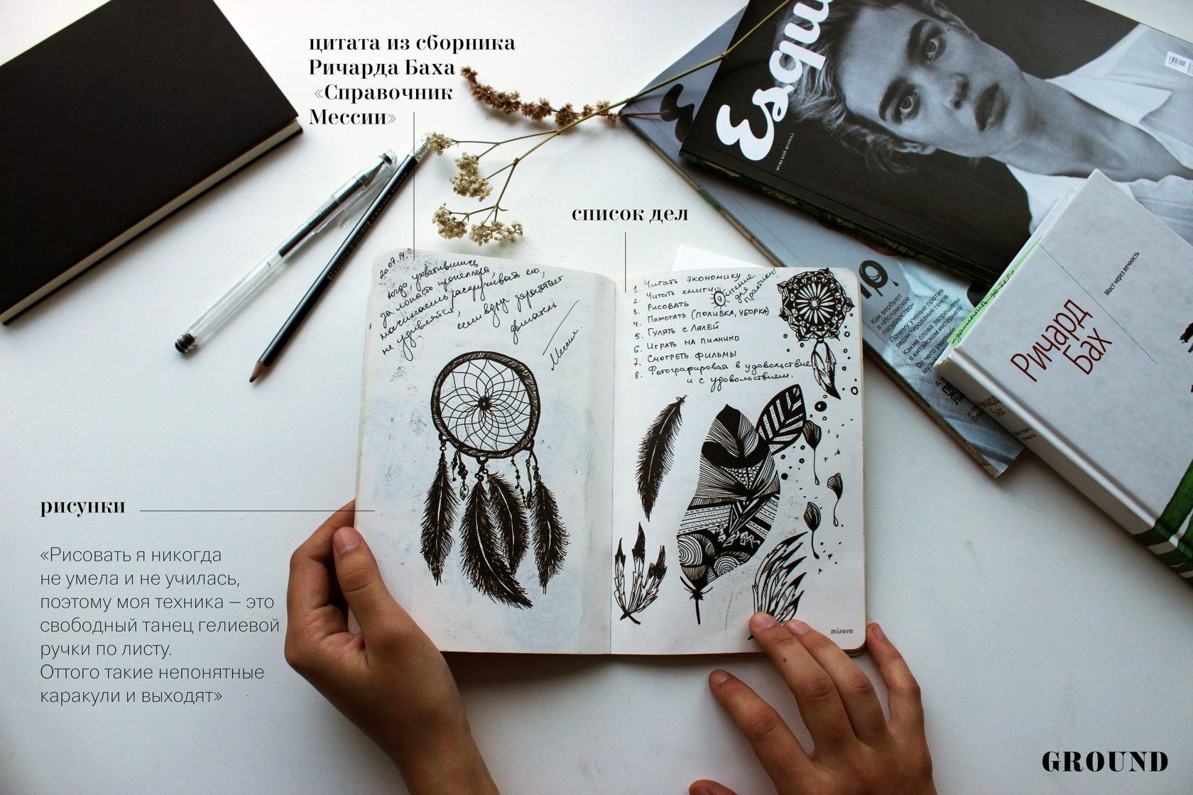 Какие картинки нарисовать в ежедневнике