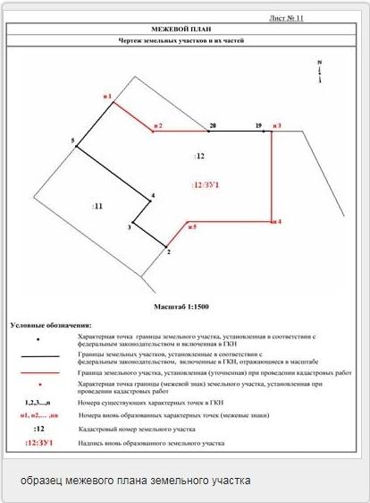 Образец межевого плана земельного участка