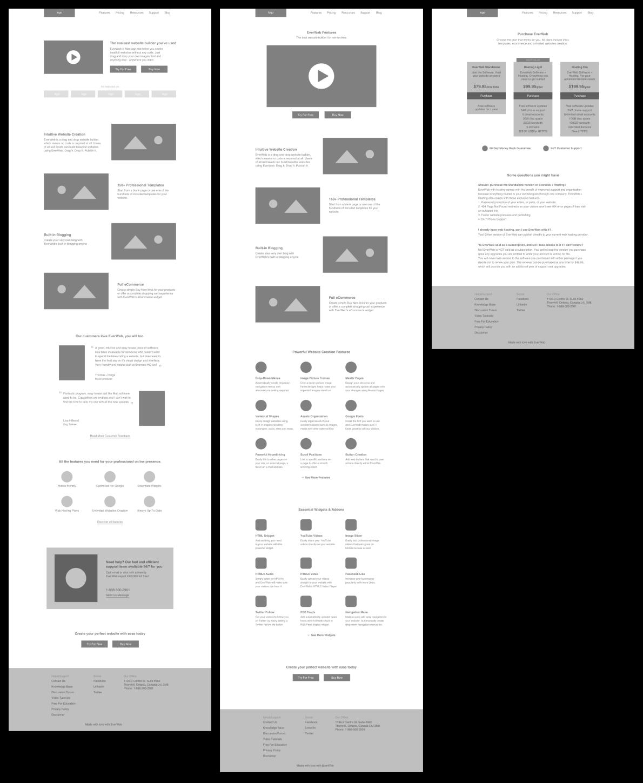 wireframes website redesign case study