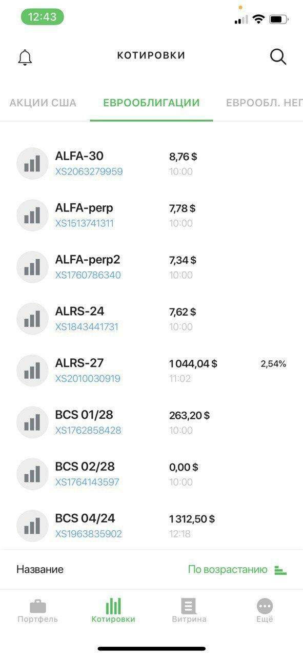 Котировки еврооблигаций в мобильном приложении  Ак Барс Трейд
