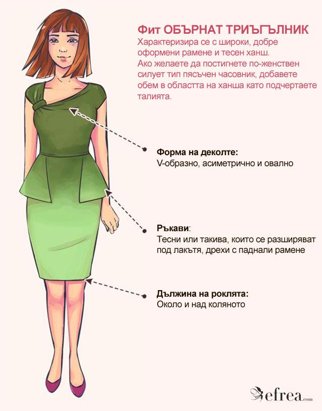 Съвети за рокля за жена с широки рамене и тесен ханш тип обърнат триъгълник