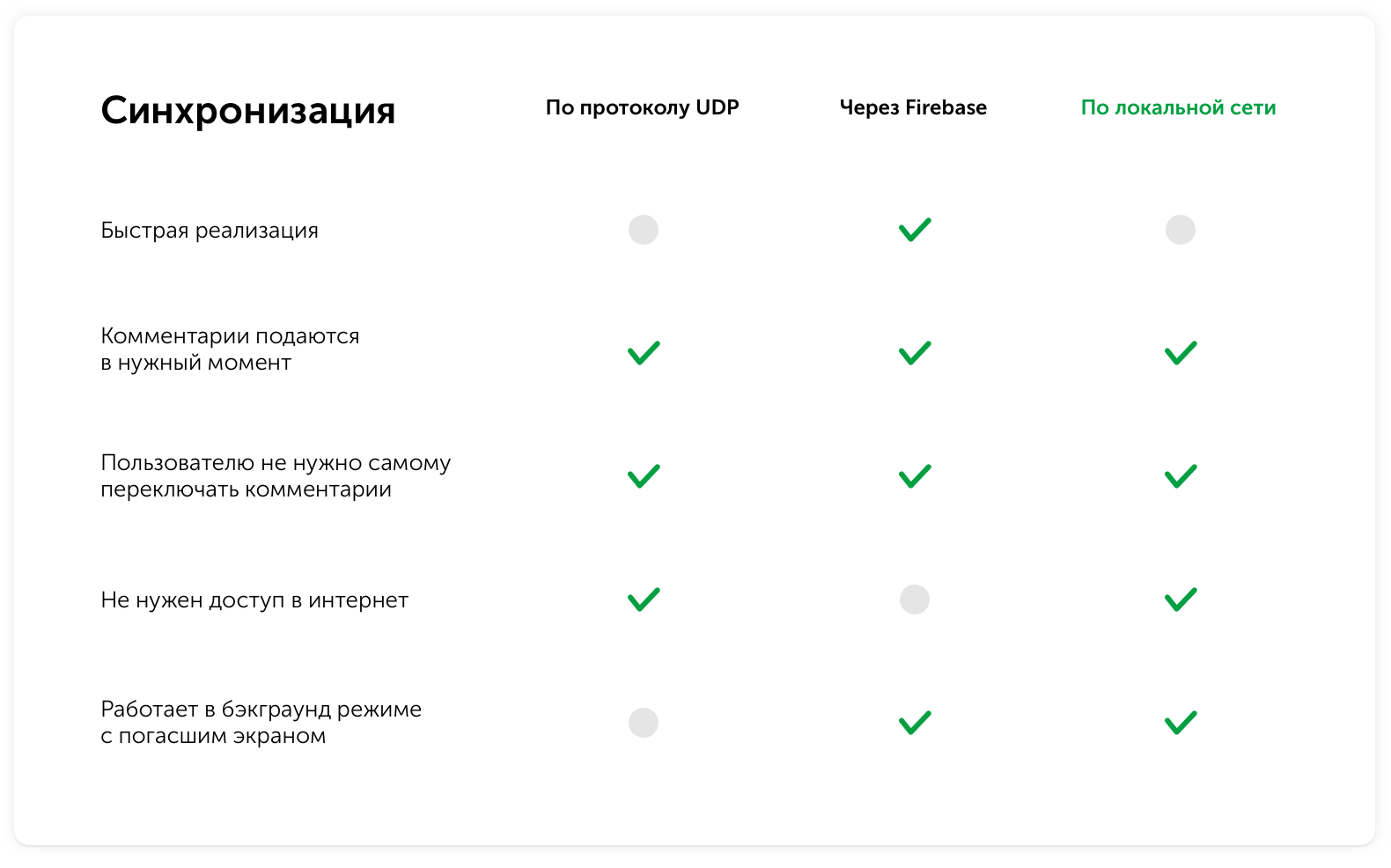 Дизайн tutu.ru ios