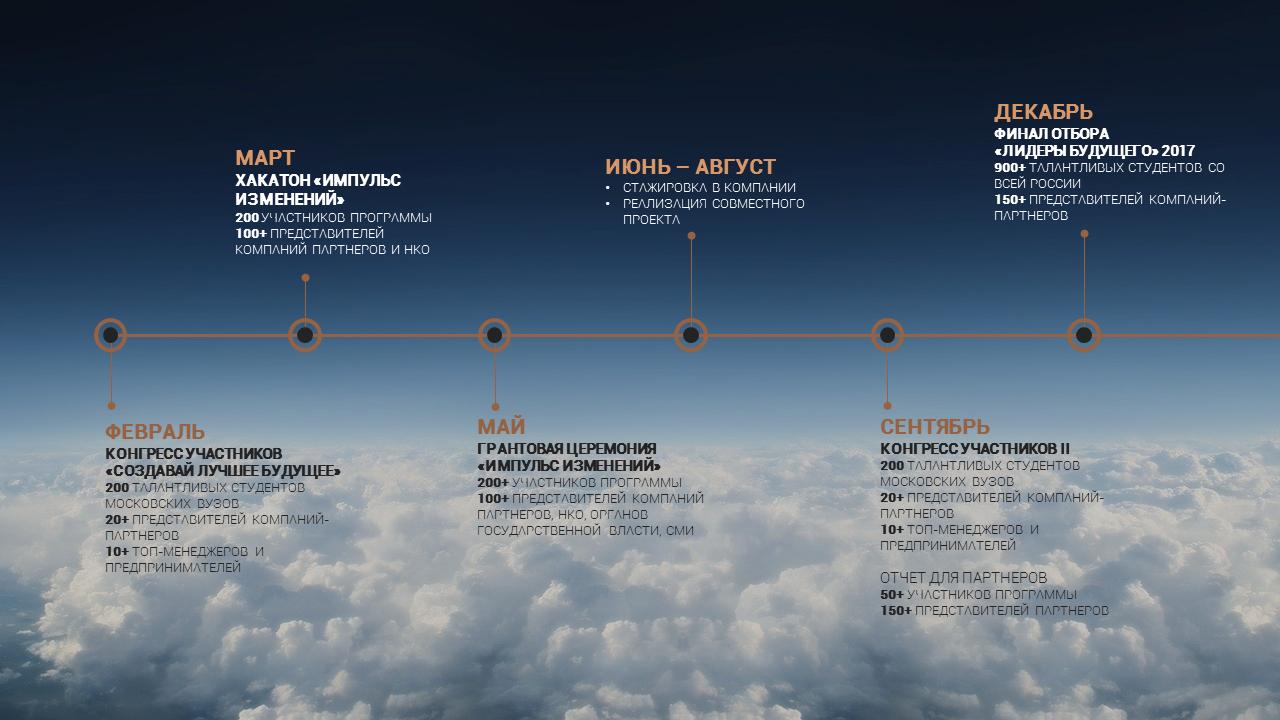 Программу horizon на русском