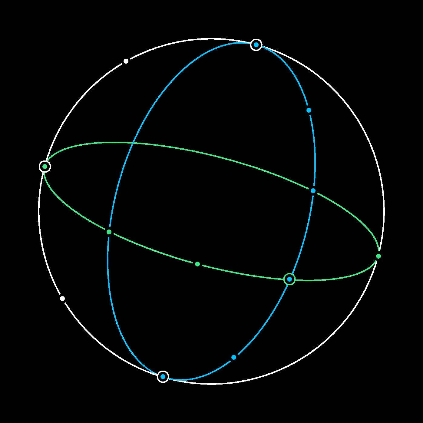 Сфера