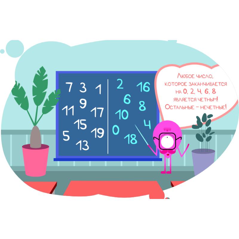 Мудрый Ноль объясняет какие числа четные, а какие - нечетные