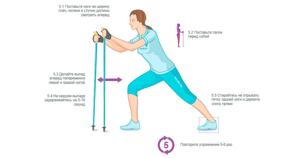 Разминка Перед Ходьбой Для Похудения. Правила ходьбы для худеющих и эффективность метода