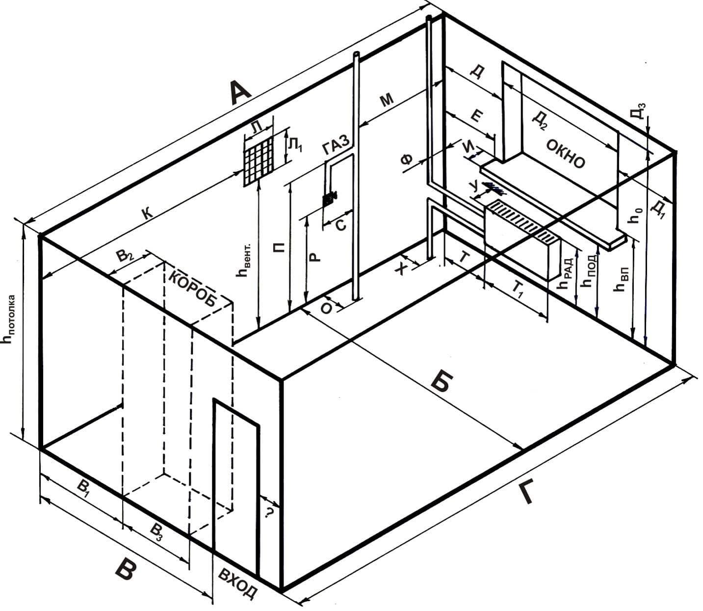 Как рассчитать квадратные метры в доме - karadakenkou.xyz по.