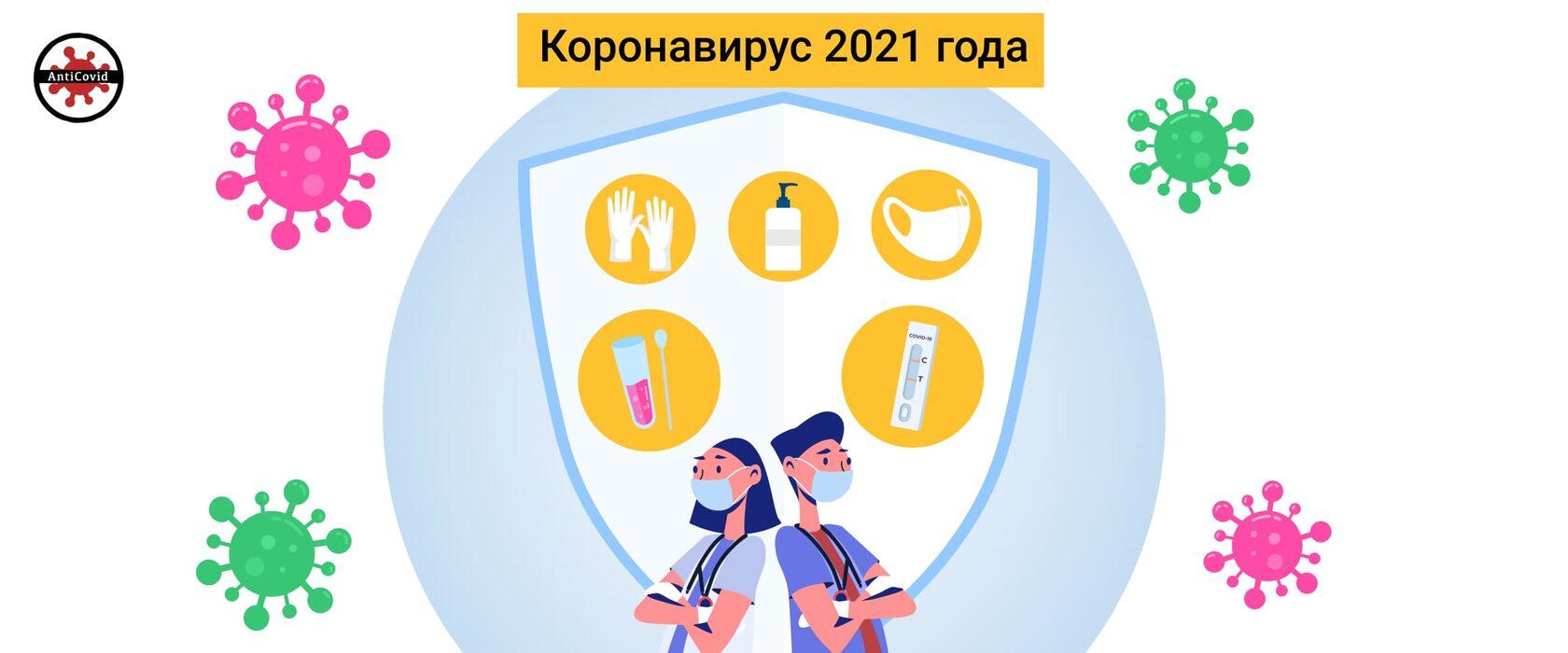 Коронавирус 2021 года