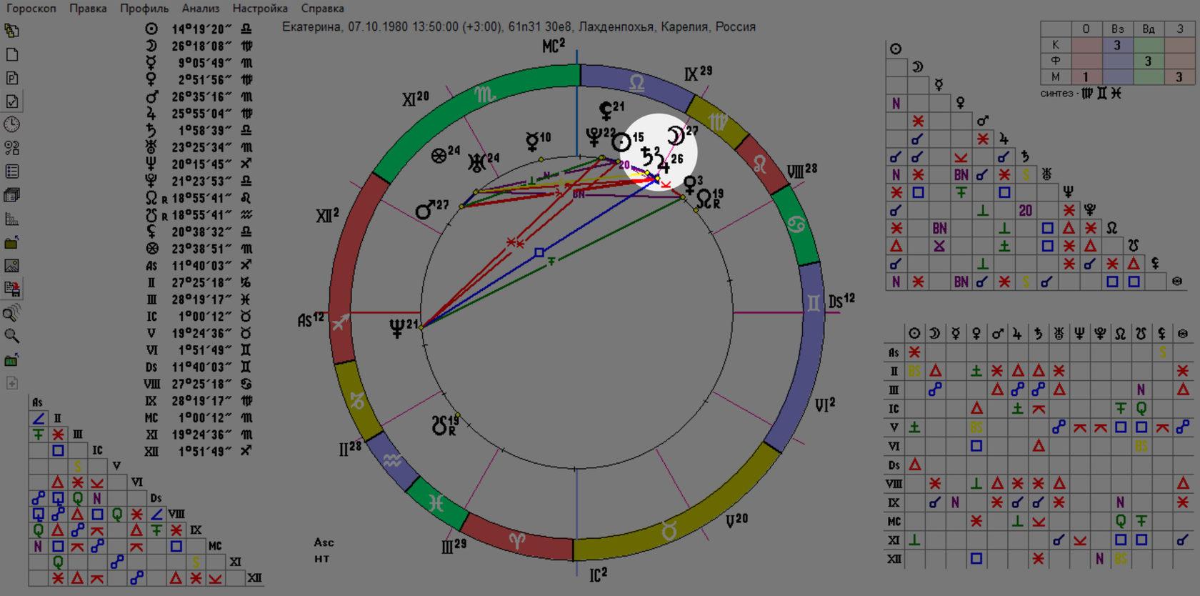 И знаки зодиака этих планет в совокупности определяют основные черты характера.