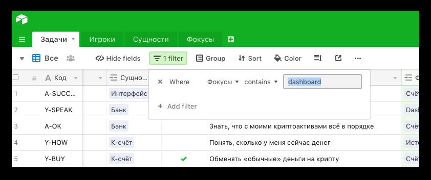 Использование возможностей инструмента Airtable  для создания карты фокусов для мобильного дашборда   sobakapav.ru