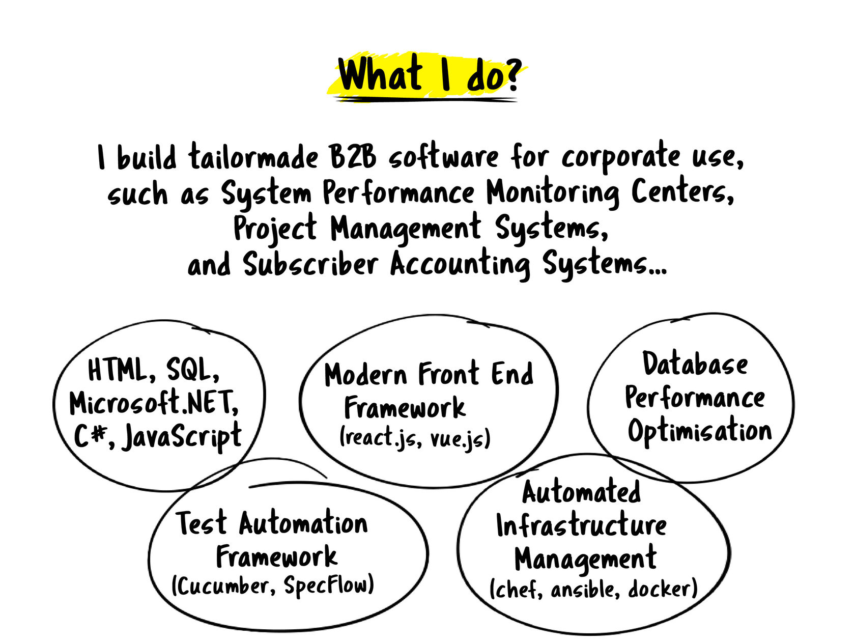 I build tailormade B2B software for corporate use, such as System Performance Monitoring Centers, Project Management Systems, and Subscriber Accounting Systems using HTML, SQL, Microsoft.NET, C#, JavaScript, Modern Front End Framework (react.j, vue.js), Test Automation Framework (Cucumber, SpecFlow), and Automated Infrastructure Management (chef, ansible, docker).