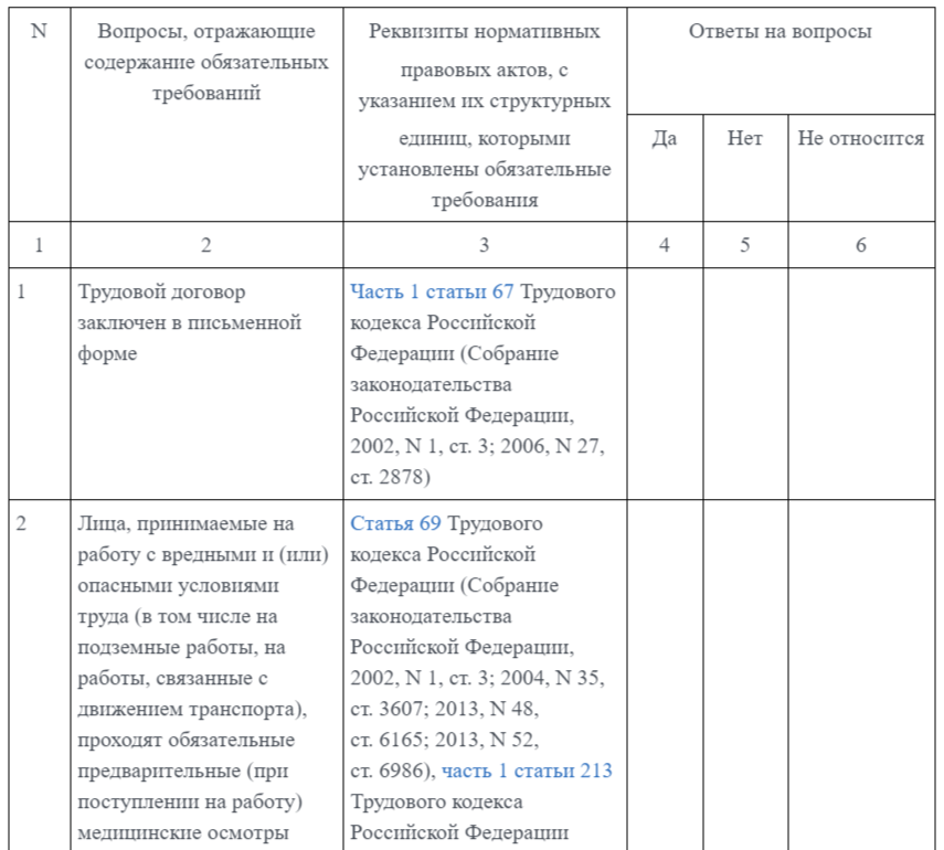 проверочный лист  трудовой инспекции