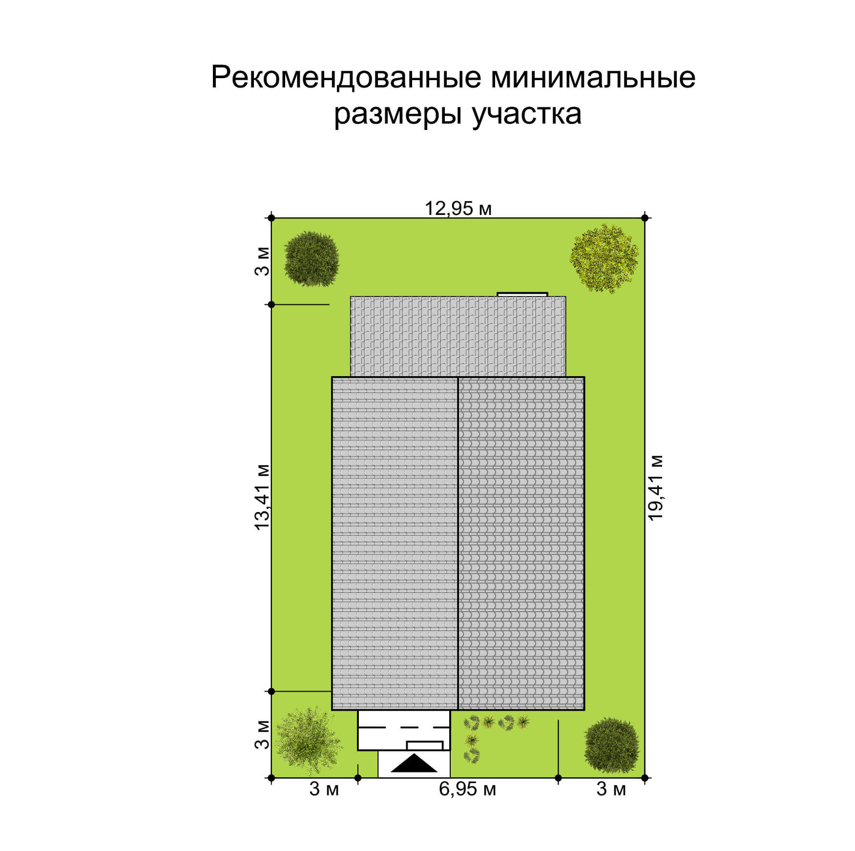 Размеры участка для проекта Riven