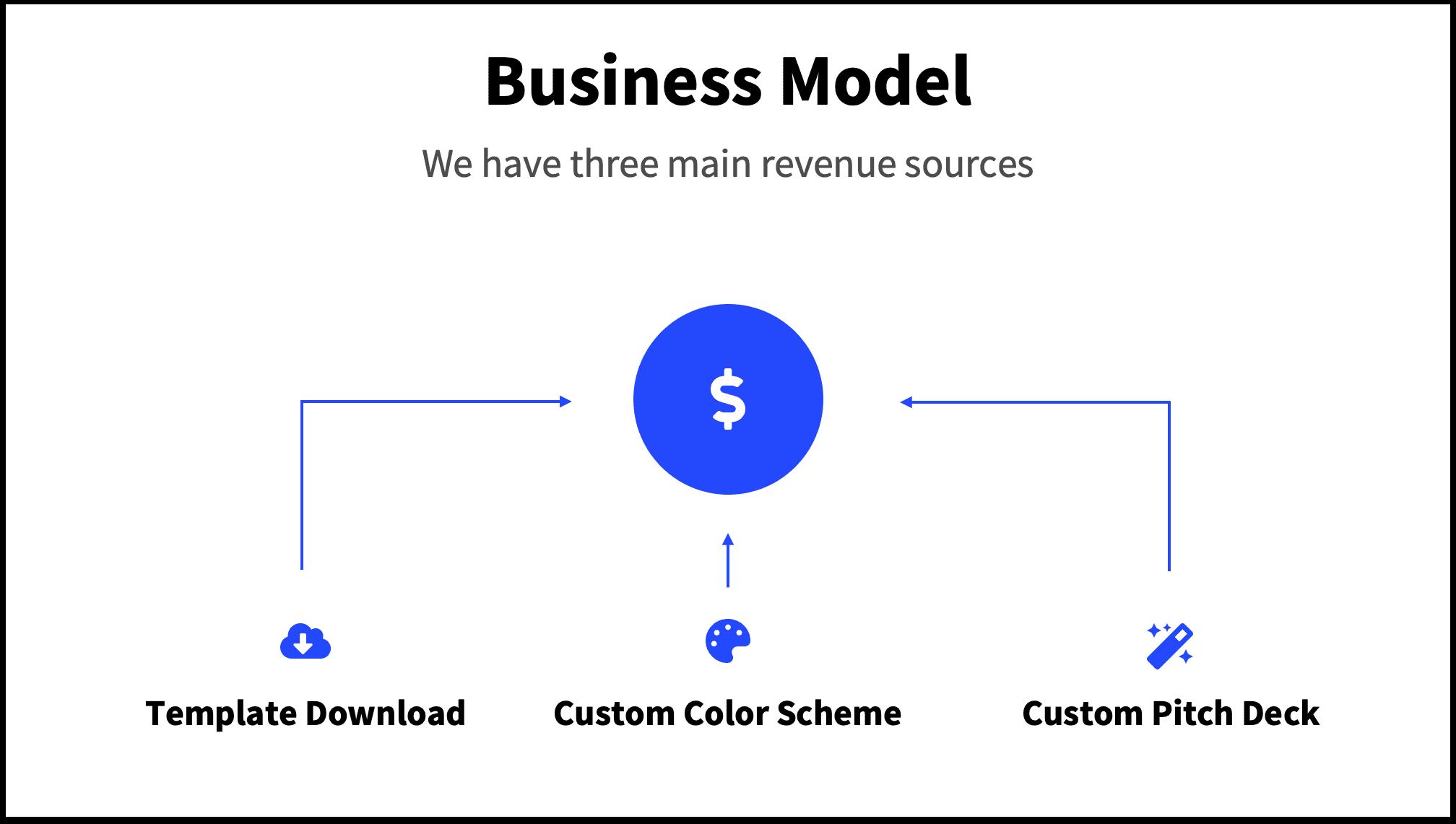business model slide pitch deck