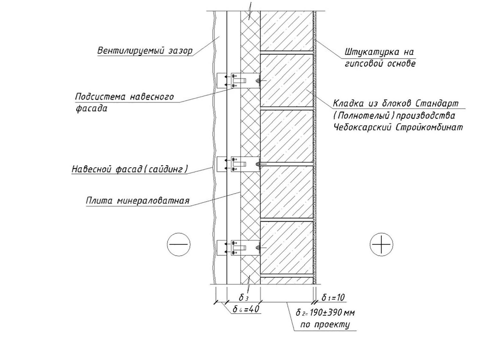Монолитные стены из керамзитобетона толщина купить забор из бетона цены воронеж