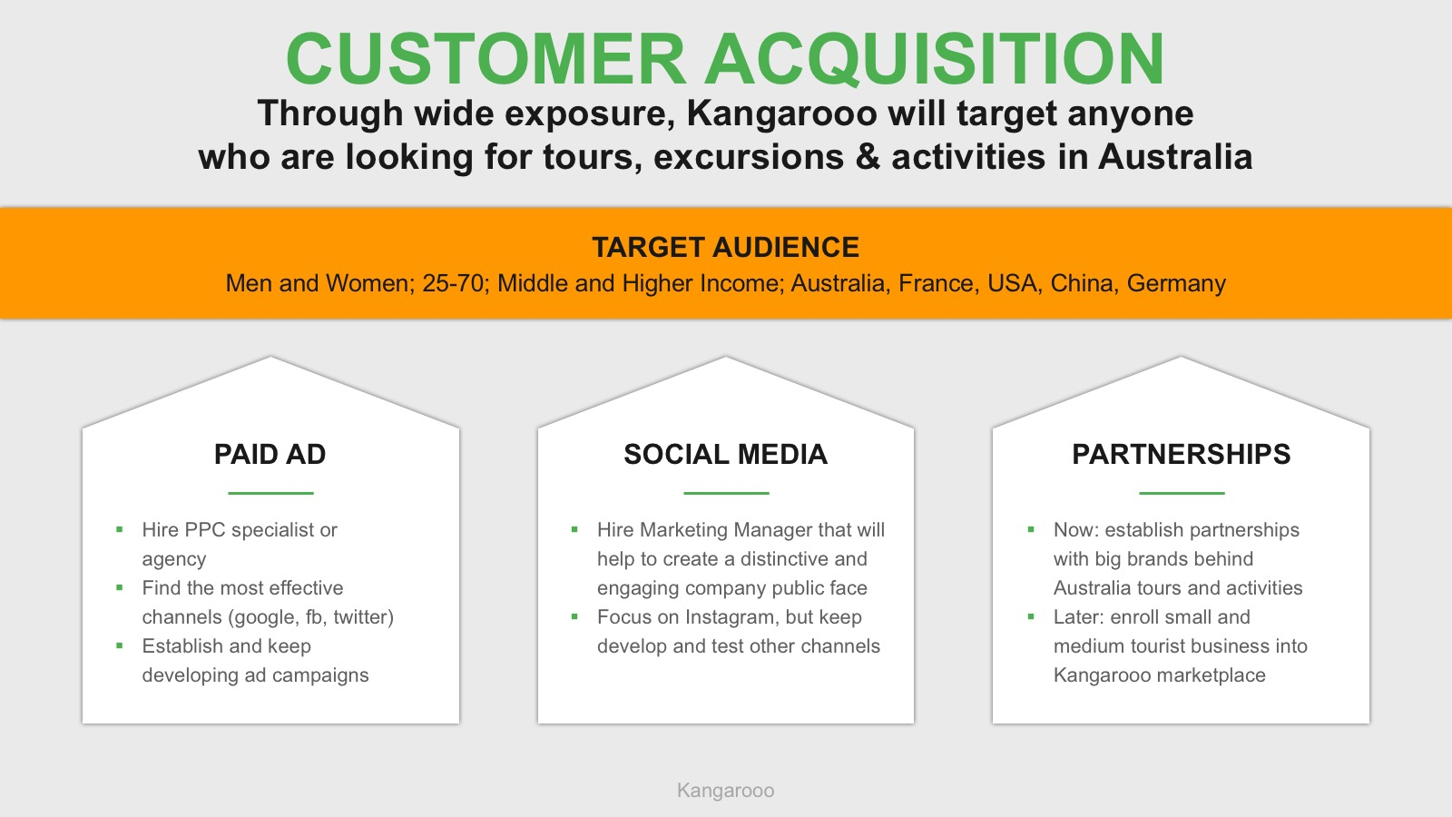 customer acquisition go to market slide pitch deck template