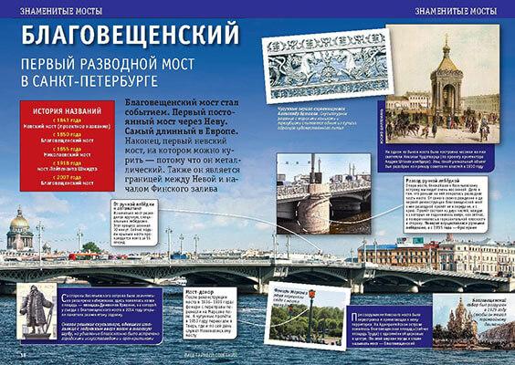 Благовещенский мост. История