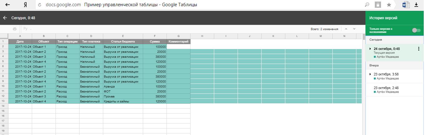 пример управленческой таблицы