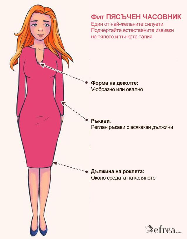 Съвети как да изберете най-подходящата рокля, ако сте с тяло тип пясъчен часовник с тънка талия.