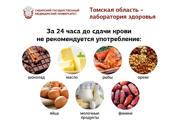 Кушать можно перед ли крови анализ анализом биохимический такое крови что анализе k в