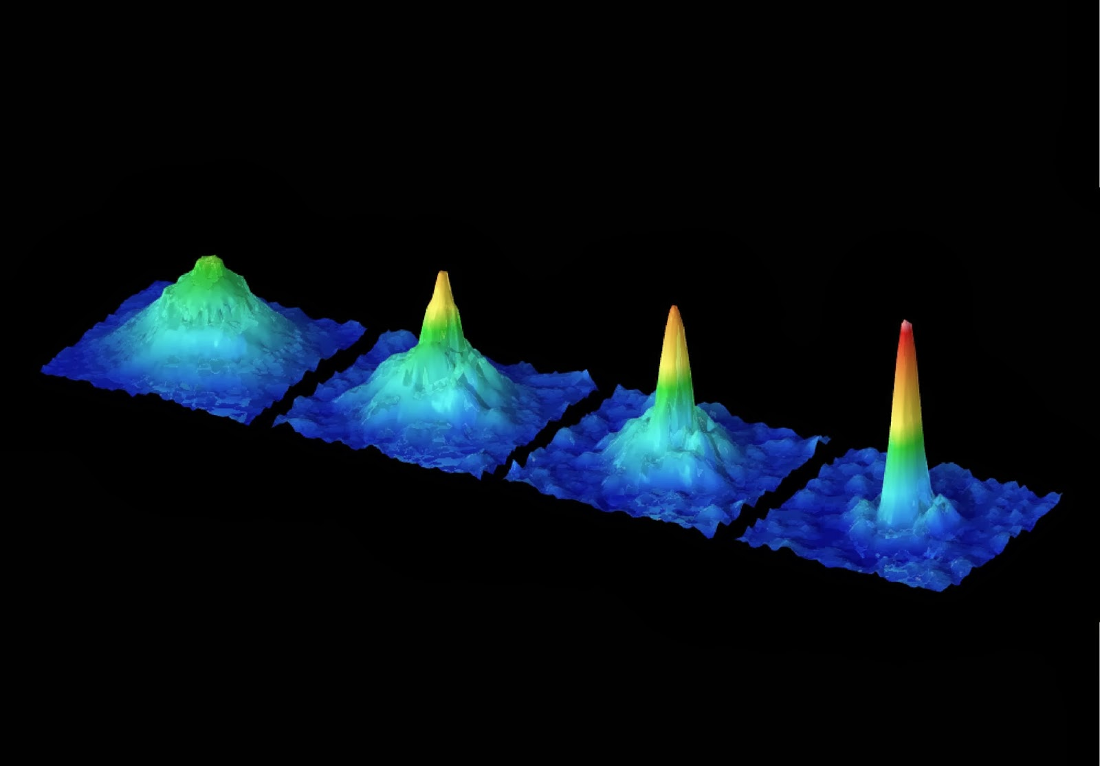 the description of the new phase of matter bose einstein condensate bec Mechanical system—a bose-einstein condensate (bec)  reveals the wave nature of matter bose-einstein  bose-einstein condensation in microgravity.