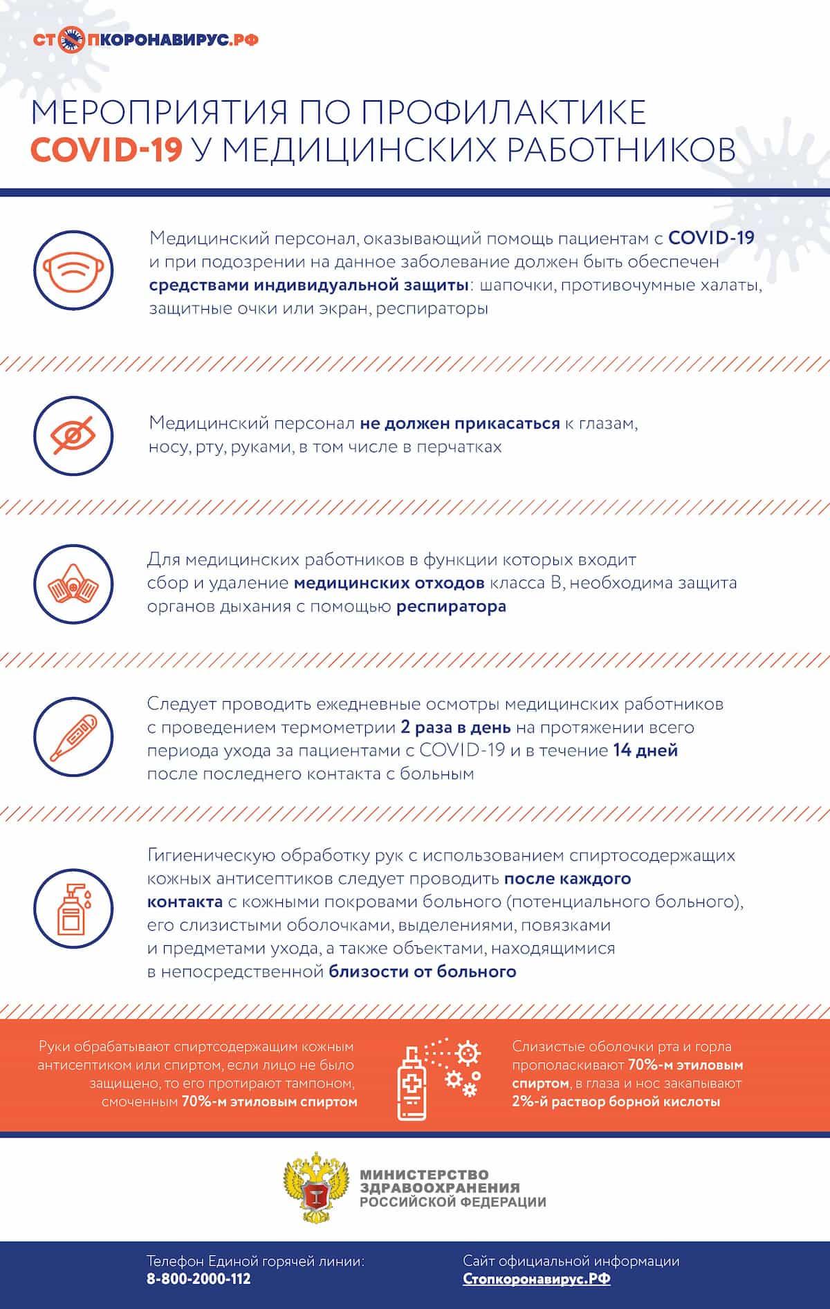мероприятия про профилактике коронавируса