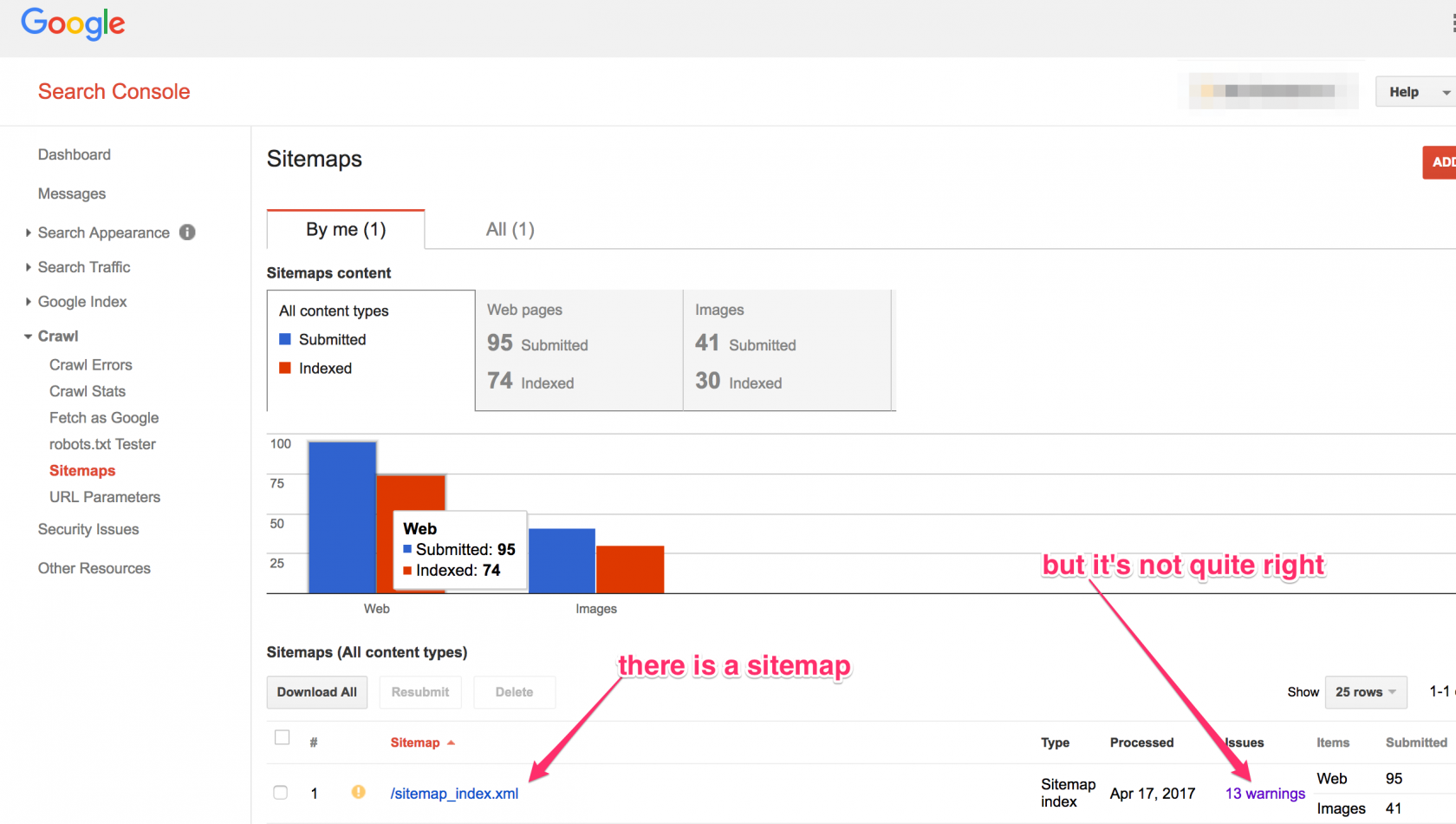 how to perform an actionable seo audit