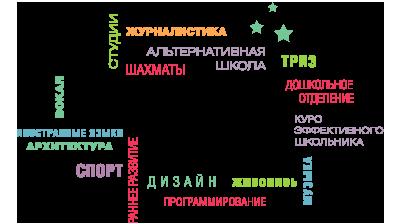 Смарт Скул