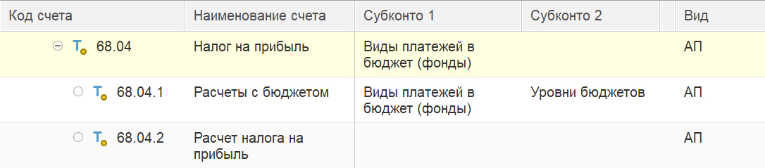 P2p займ онлайн россия