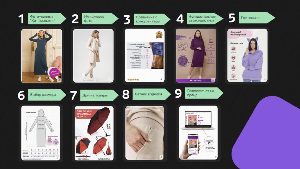 Примеры визуала для маркетплейсов