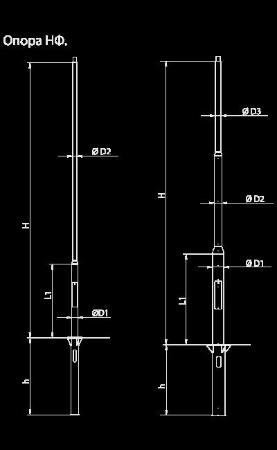 Опоры несиловые трубные прямостоечные тип НП / Фланцевые тип НФ