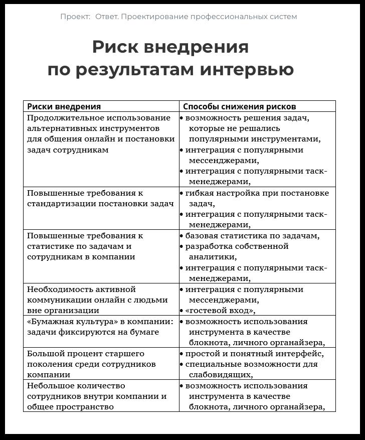 Отчет по результатам пользовательского тестирования с рисками | sobakapav.ru