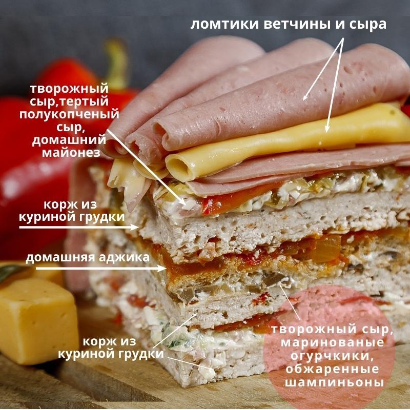 из чего состоит торт, что такое мясной торт, скандинавский торт, слои торта, торт на заказ в Санкт-Петербурге, заказать торт в Санкт Петербурге